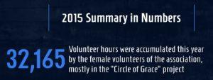 32165-volunteer-hours